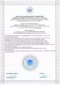 Автобусы малого класса сертиф: ПП № 969